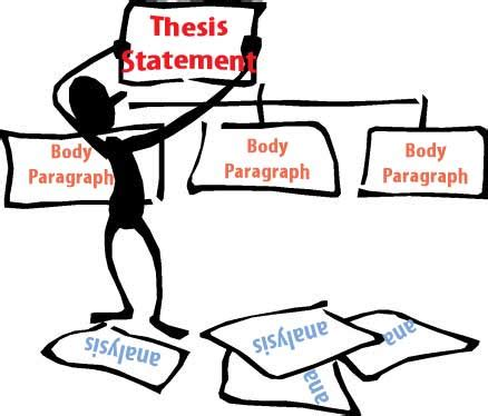 Thesis Define Thesis at Dictionarycom
